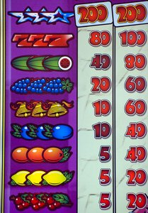 Binaire opties gokken